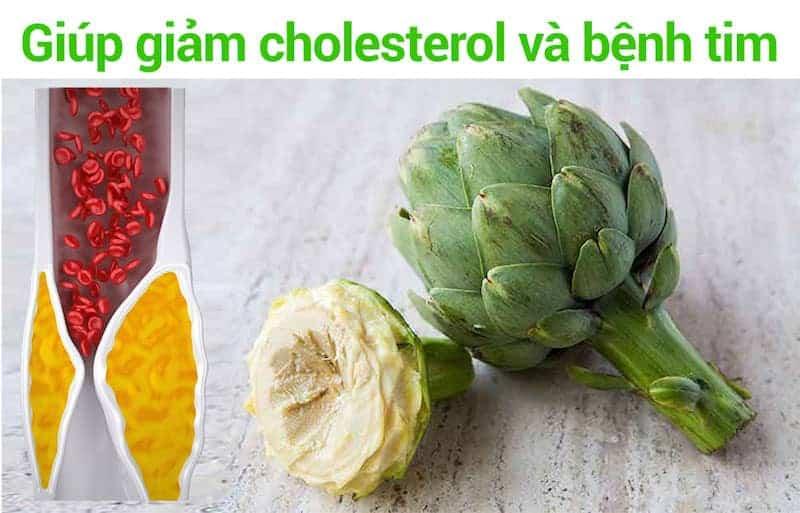 Giảm cholesterol và giảm lượng đường máu